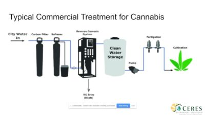 water treatment webinar