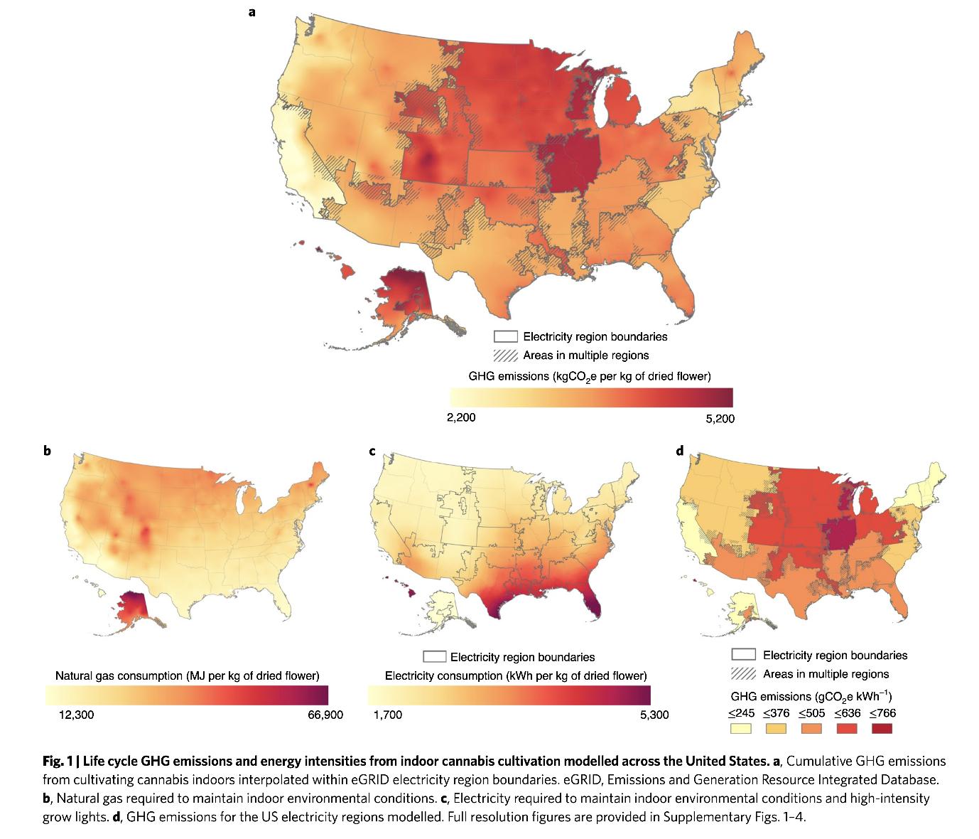 Nature Sustainability regional graphic